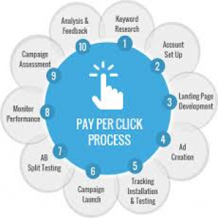 payperclickrates