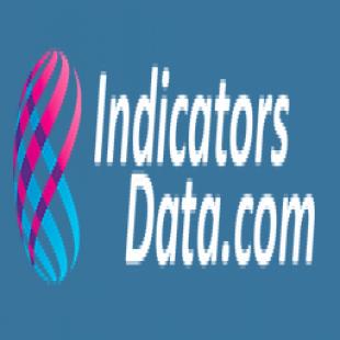 indicatorsdata-com